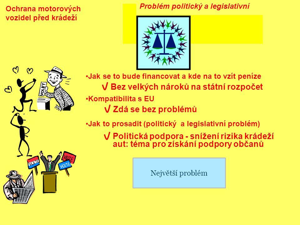 Ochrana motorových vozidel před krádeží Problém politický a legislativní Politická podpora - snížení rizika krádeží aut: téma pro získání podpory občanů •Jak se to bude financovat a kde na to vzít peníze Bez velkých nároků na státní rozpočet •Kompatibilita s EU Zdá se bez problémů •Jak to prosadit (politický a legislativní problém) Největší problém