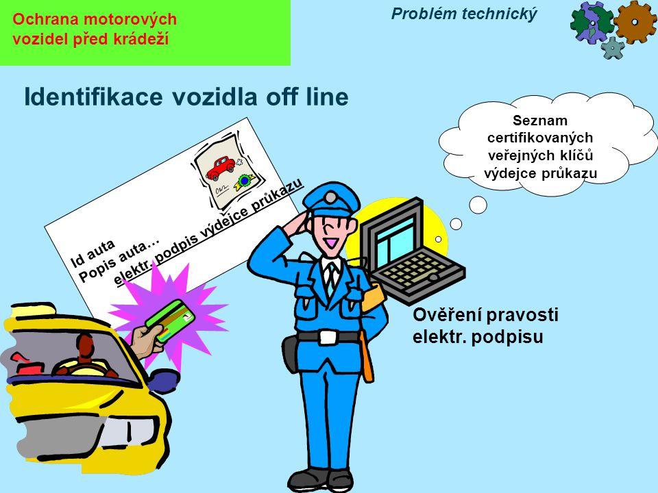 Ochrana motorových vozidel před krádeží Problém technický Ověření pravosti elektr. podpisu Seznam certifikovaných veřejných klíčů výdejce průkazu Iden