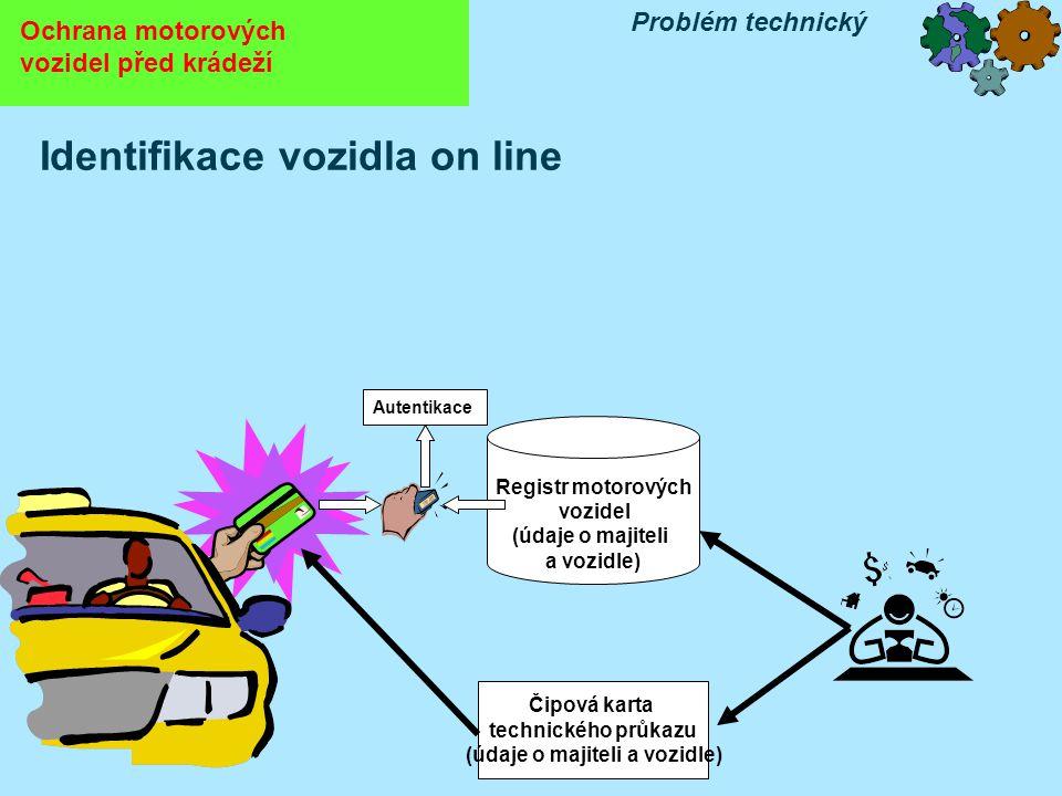 Ochrana motorových vozidel před krádeží Problém technický Identifikace vozidla on line Čipová karta technického průkazu (údaje o majiteli a vozidle) R