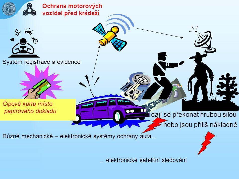 …elektronické satelitní sledování dají se překonat hrubou silou nebo jsou příliš nákladné Systém registrace a evidence Čipová karta místo papírového d