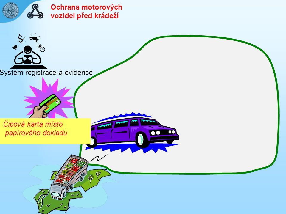 Systém registrace a evidence Čipová karta místo papírového dokladu Ochrana motorových vozidel před krádeží