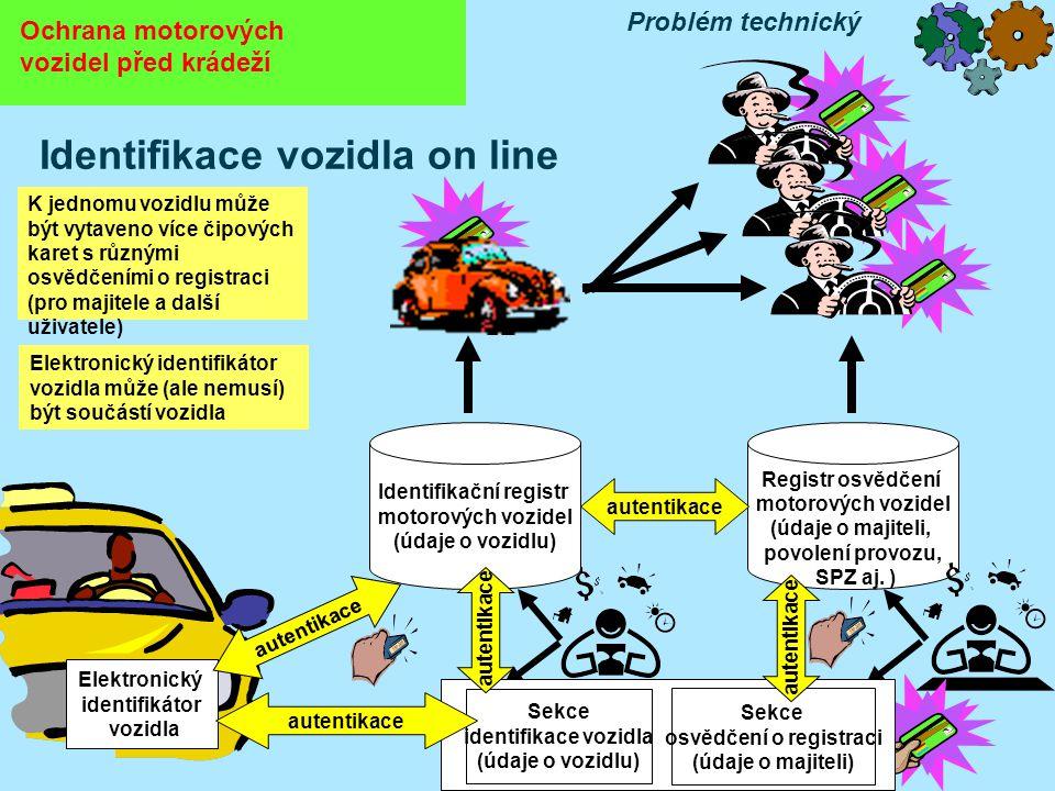 Ochrana motorových vozidel před krádeží Problém technický Identifikace vozidla on line Identifikační registr motorových vozidel (údaje o vozidlu) Regi