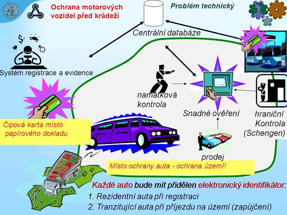 Systém registrace a evidence Čipová karta místo papírového dokladu Každé auto bude mít přidělen elektronický identifikátor: Centrální databáze 1. Rezi