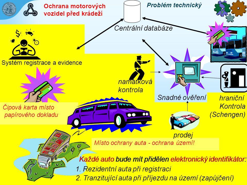 Systém registrace a evidence Čipová karta místo papírového dokladu Každé auto bude mít přidělen elektronický identifikátor: Centrální databáze 1.