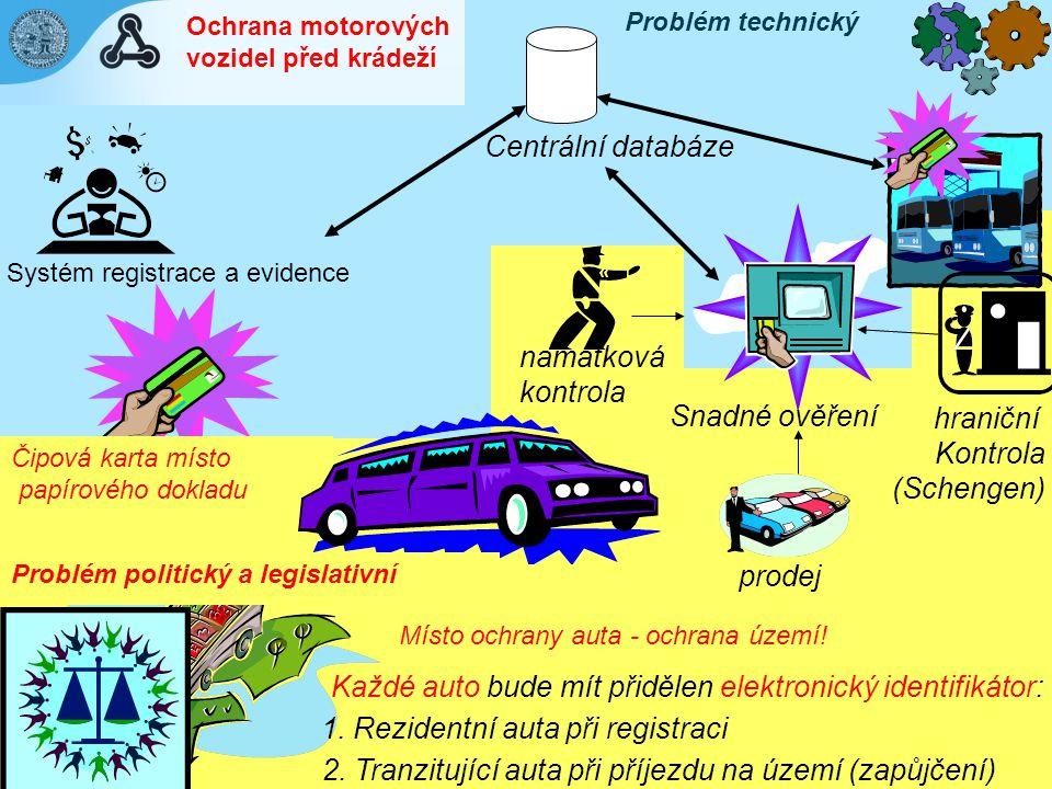 Ochrana motorových vozidel před krádeží Systém registrace a evidence Centrální databáze Místo ochrany auta - ochrana území! Snadné ověření prodej namá