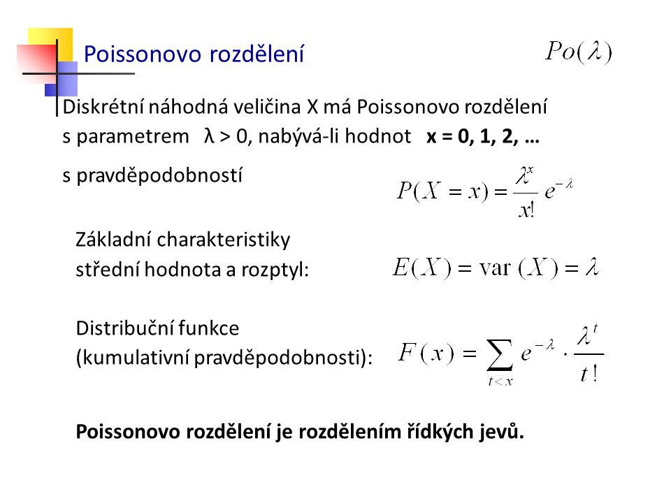 Bortkiewicz počet úmrtí po úrazu kopnutí koněm u vojenských jednotek Diskrétní náhodná veličina X má Poissonovo rozdělení s parametrem λ > 0, nabývá-l