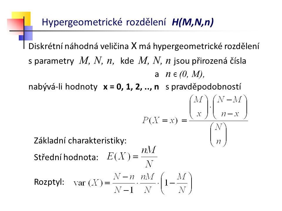Hypergeometrické rozdělení H(M,N,n) Diskrétní náhodná veličina X má hypergeometrické rozdělení s parametry M, N, n, kde M, N, n jsou přirozená čísla a