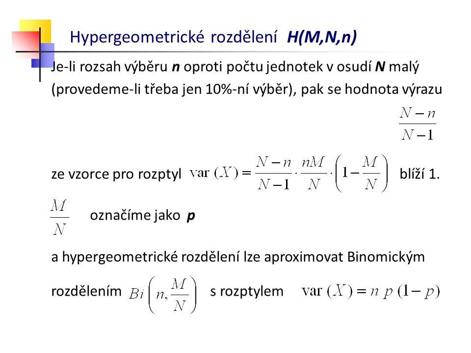 Hypergeometrické rozdělení H(M,N,n) Je-li rozsah výběru n oproti počtu jednotek v osudí N malý (provedeme-li třeba jen 10%-ní výběr), pak se hodnota v