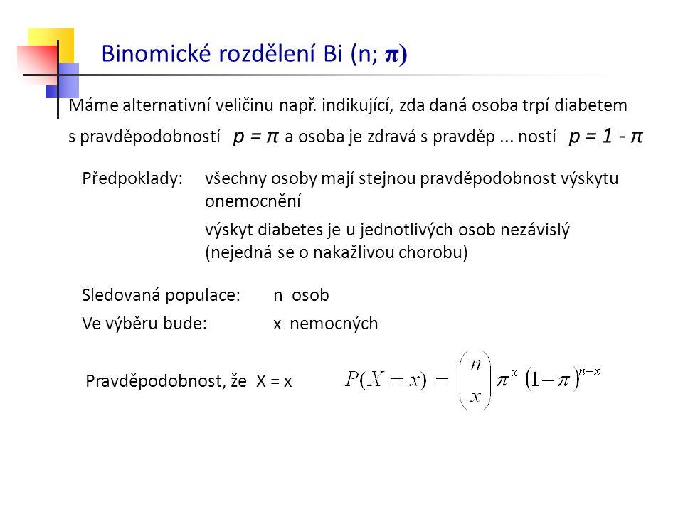 Multinomické rozdělení Příklad: sledujeme nominální veličinu rodinný stav matky svobodná, vdaná, rozvedená, vdova Pravděpodobnost, že z n – matek bude právě k 1 svobodných, k 2 vdaných, k 3 rozvedených a k 4 vdov vyjadřuje vzorec: P(X 1 =k 1, X 2 =k 2, X 3 =k 3, X 4 =k 4 ) =