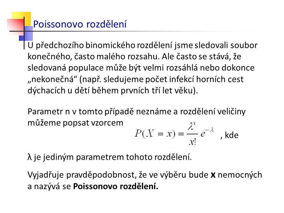 Bortkiewicz počet úmrtí po úrazu kopnutí koněm u vojenských jednotek Diskrétní náhodná veličina X má Poissonovo rozdělení s parametrem λ > 0, nabývá-li hodnot x = 0, 1, 2, … s pravděpodobností Základní charakteristiky střední hodnota a rozptyl: Distribuční funkce (kumulativní pravděpodobnosti): Poissonovo rozdělení je rozdělením řídkých jevů.