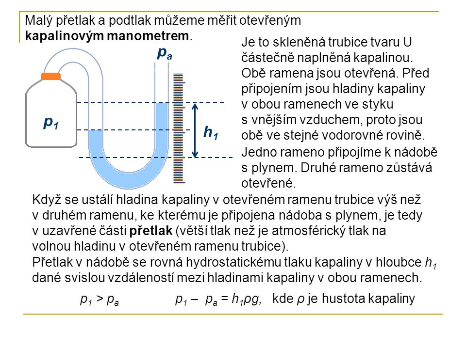 Malý přetlak a podtlak můžeme měřit otevřeným kapalinovým manometrem. h1h1 Je to skleněná trubice tvaru U částečně naplněná kapalinou. Obě ramena jsou