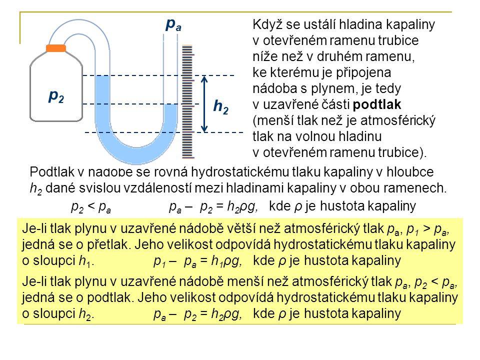 h2h2 Když se ustálí hladina kapaliny v otevřeném ramenu trubice níže než v druhém ramenu, ke kterému je připojena nádoba s plynem, je tedy v uzavřené části podtlak (menší tlak než je atmosférický tlak na volnou hladinu v otevřeném ramenu trubice).