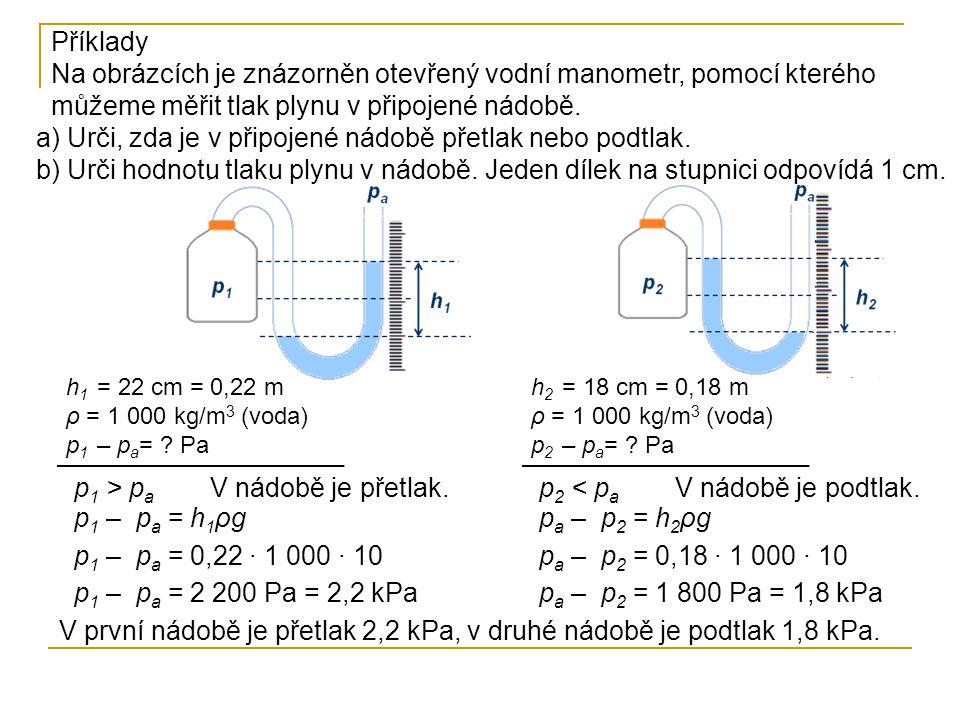 Příklady Na obrázcích je znázorněn otevřený vodní manometr, pomocí kterého můžeme měřit tlak plynu v připojené nádobě. a) Urči, zda je v připojené nád