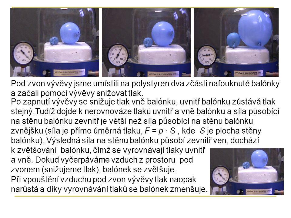 Po zapnutí vývěvy se snižuje tlak vně balónku, uvnitř balónku zůstává tlak stejný.Tudíž dojde k nerovnováze tlaků uvnitř a vně balónku a síla působící