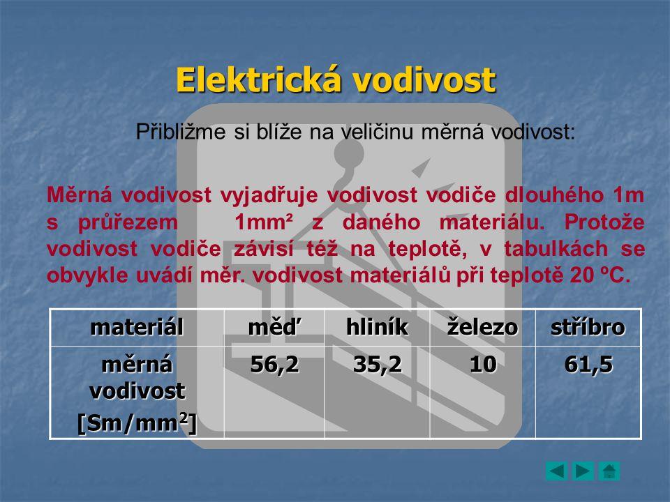 Elektrická vodivost Přibližme si blíže na veličinu měrná vodivost: Měrná vodivost vyjadřuje vodivost vodiče dlouhého 1m s průřezem 1mm² z daného materiálu.