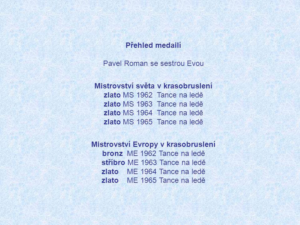 Na mistrovstvích Evropy dále získali bronz v roce 1962 (Ženeva, Švýcarsko), stříbro v roce 1963 (Budapešť, Maďarsko), zlato v roce 1964 (Grenoble, Fra