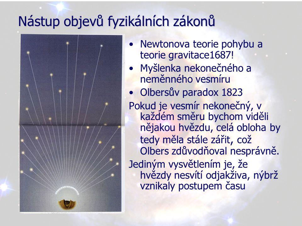 Nástup objevů fyzikálních zákonů •Skládání rychlostí v klasické fyzice •Speciální teorie relativity •Rychlost světla je v daném prostředí konstantní, dosahuje hodnoty 300 000 000 m/s ve vakuu •Relativistické skládání rychlostí