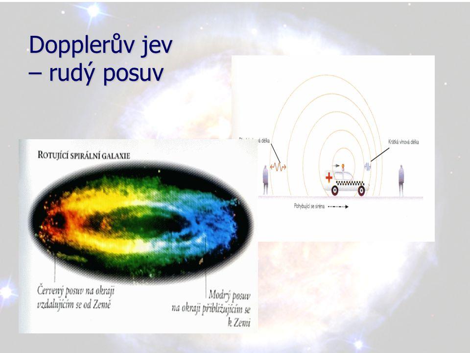 Spektrální analýza •Emisní spektra •Absorpční spektra Dávají informace o fyzikálních podmínkách (teplota) a o složení vesmírné hmoty