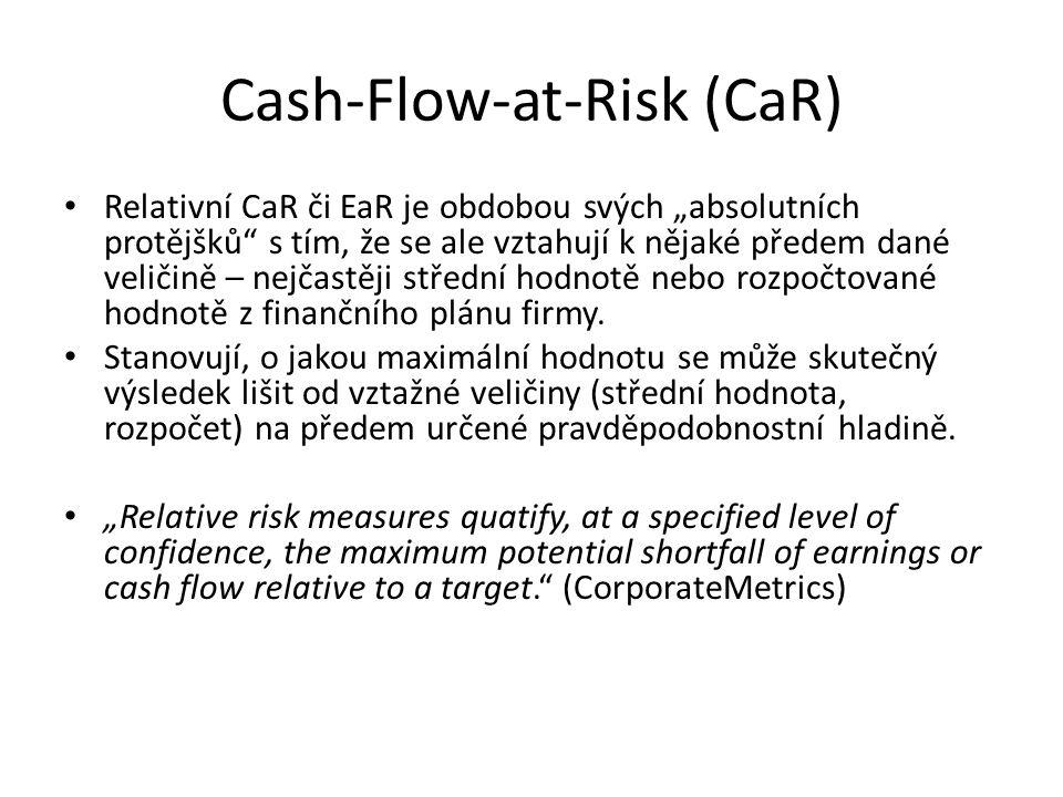 Hodnota podniku a CAPM • Hodnota podniku odvozena od diskontování budoucích peněžních toků • Diskontní sazba určená pomocí modelu CAPM, kde hlavní roli nehraje celkové riziko měřeno směrodatnou odchylkou, ale riziko tržní – měřené koeficientem beta (cca korelace s trhem)