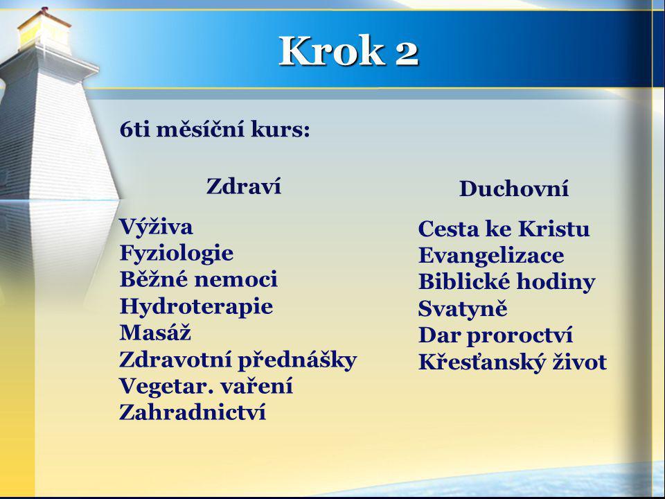 6ti měsíční kurs: Zdraví Výživa Fyziologie Běžné nemoci Hydroterapie Masáž Zdravotní přednášky Vegetar.