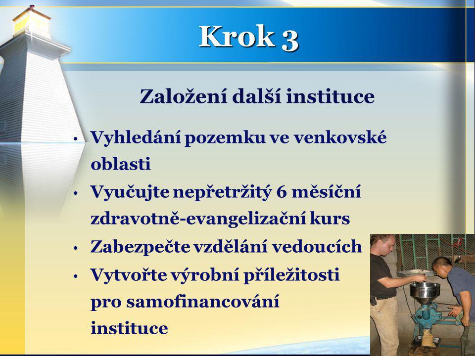 •V•Vyhledání pozemku ve venkovské oblasti •V•Vyučujte nepřetržitý 6 měsíční zdravotně-evangelizační kurs •Z•Zabezpečte vzdělání vedoucích •V•Vytvořte výrobní příležitosti pro samofinancování instituce Založení další instituce Krok 3