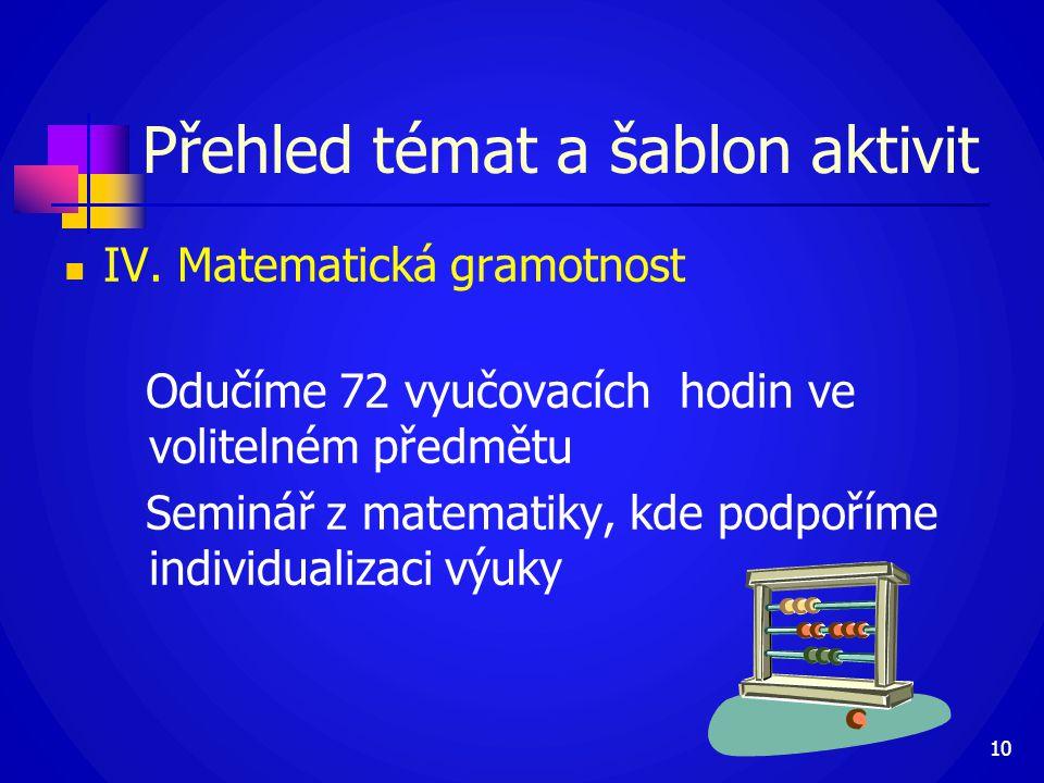 Přehled témat a šablon aktivit  IV. Matematická gramotnost Odučíme 72 vyučovacích hodin ve volitelném předmětu Seminář z matematiky, kde podpoříme in