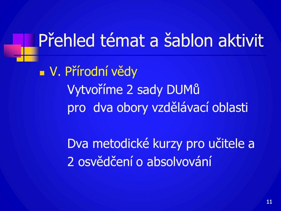 Přehled témat a šablon aktivit  V.