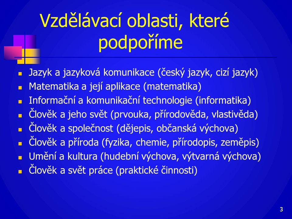 Vzdělávací oblasti, které podpoříme  Jazyk a jazyková komunikace (český jazyk, cizí jazyk)  Matematika a její aplikace (matematika)  Informační a komunikační technologie (informatika)  Člověk a jeho svět (prvouka, přírodověda, vlastivěda)  Člověk a společnost (dějepis, občanská výchova)  Člověk a příroda (fyzika, chemie, přírodopis, zeměpis)  Umění a kultura (hudební výchova, výtvarná výchova)  Člověk a svět práce (praktické činnosti) 3