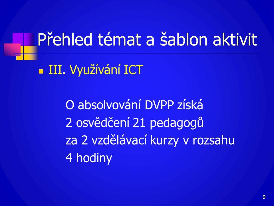 Přehled témat a šablon aktivit  III. Využívání ICT O absolvování DVPP získá 2 osvědčení 21 pedagogů za 2 vzdělávací kurzy v rozsahu 4 hodiny 9