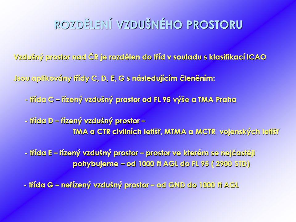 JAK SE DÁ LÉTAT S KLUZÁKEM VE VZDUŠNÉM PROSTORU ČESKÉ REPUBLIKY PREZENTACE PRO ŠKOLENÍ AK ZBRASLAVICE 2007
