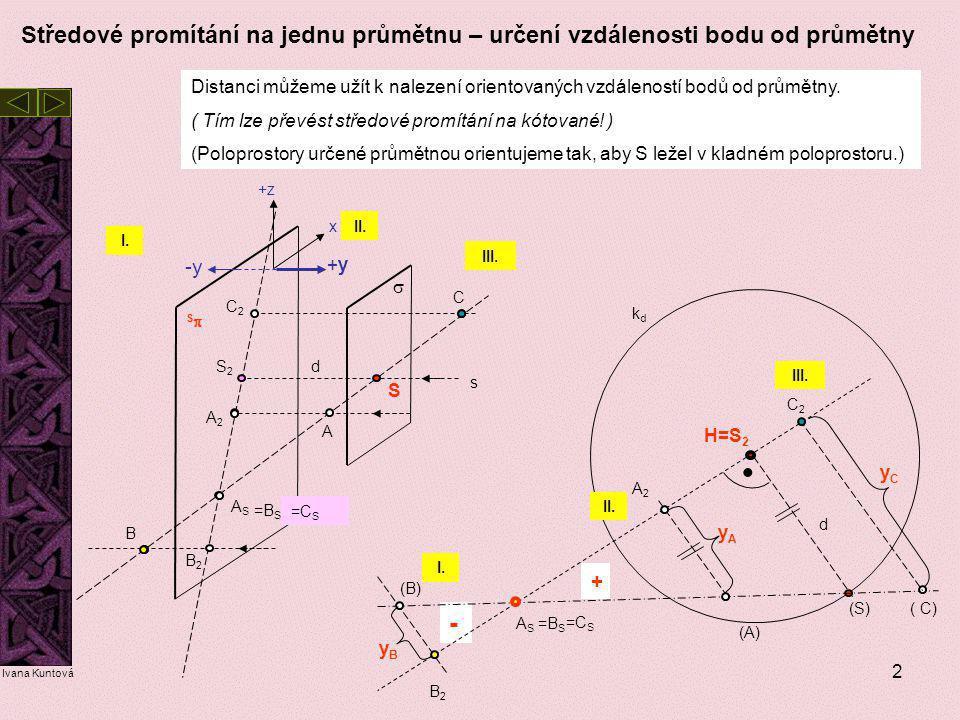 2 - SS S A A2A2 ASAS S2S2 s  Distanci můžeme užít k nalezení orientovaných vzdáleností bodů od průmětny. ( Tím lze převést středové promítání na kó