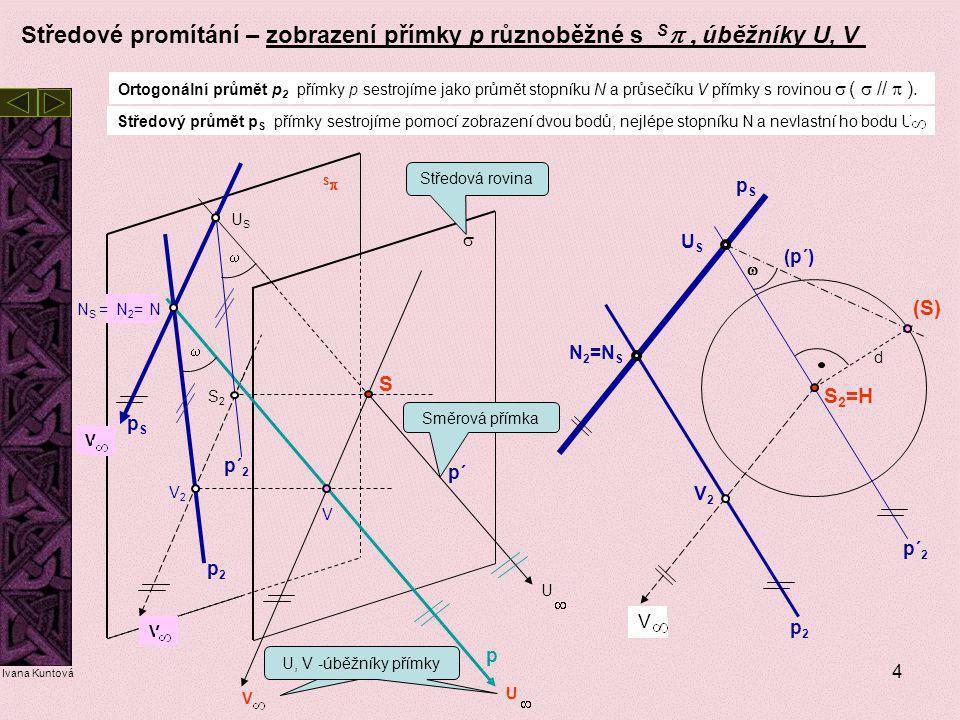 5 Středové promítání – zobrazení přímky p různoběžné s S  bod na nositelce SS S S2S2   V V2V2 p p2p2 pSpS N2=N2= N S =N pSpS p2p2 S 2 =H N p =N p S U U USUS V V V2V2 USUS p´ 2 p´ V Ivana Kuntová Příklad: Určete kótu y bodu A na nositelce p, středový průmět p s je dán pomocí zobrazení stopníku N p a nevlastní ho bodu U.