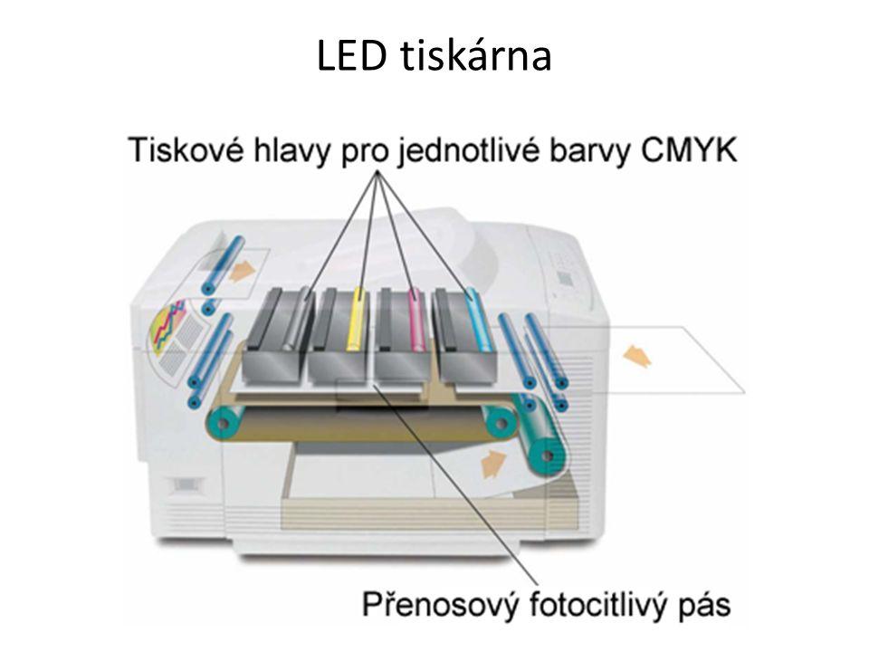 Inkoustová tiskárna Tisková hlava stříká na papír kapky čtyř základních barev CMYK.