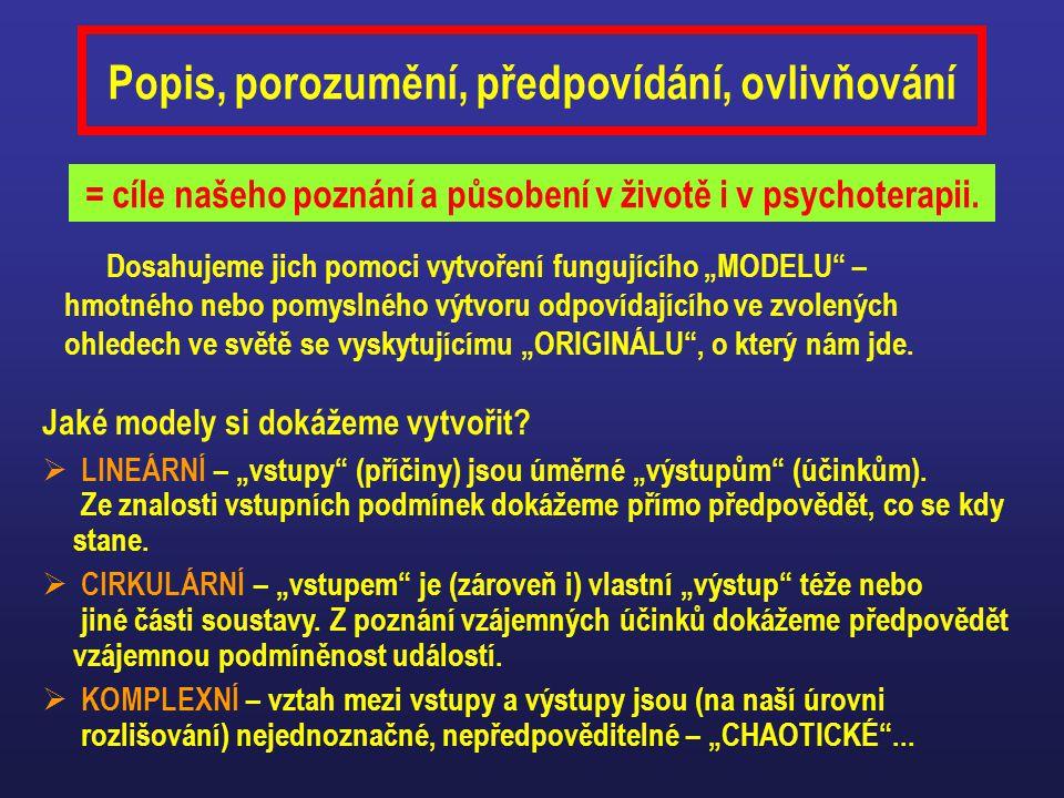 Popis, porozumění, předpovídání, ovlivňování = cíle našeho poznání a působení v životě i v psychoterapii. Dosahujeme jich pomoci vytvoření fungujícího