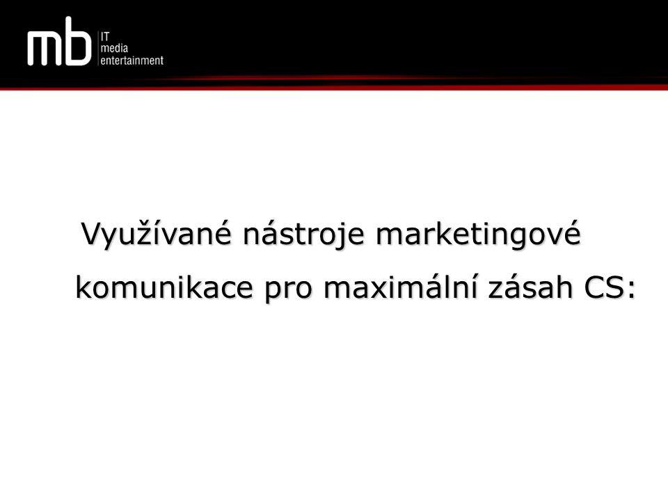 Příklady realizace: Samsung ČR samsungmobile.cz Samsung SK samsungmobile.sk