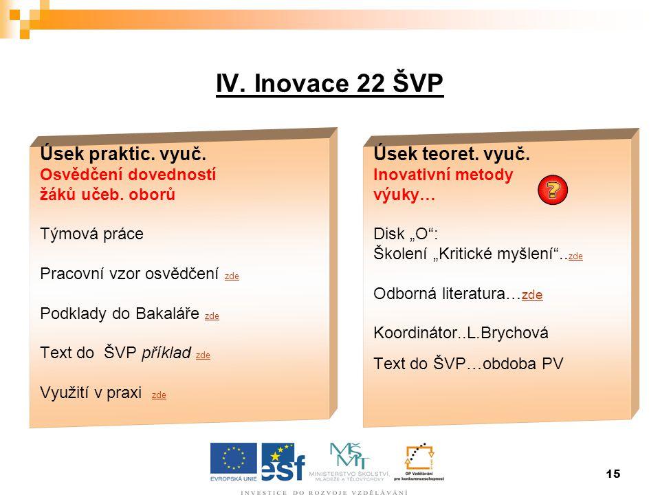 15 IV.Inovace 22 ŠVP Úsek praktic. vyuč. Osvědčení dovedností žáků učeb.