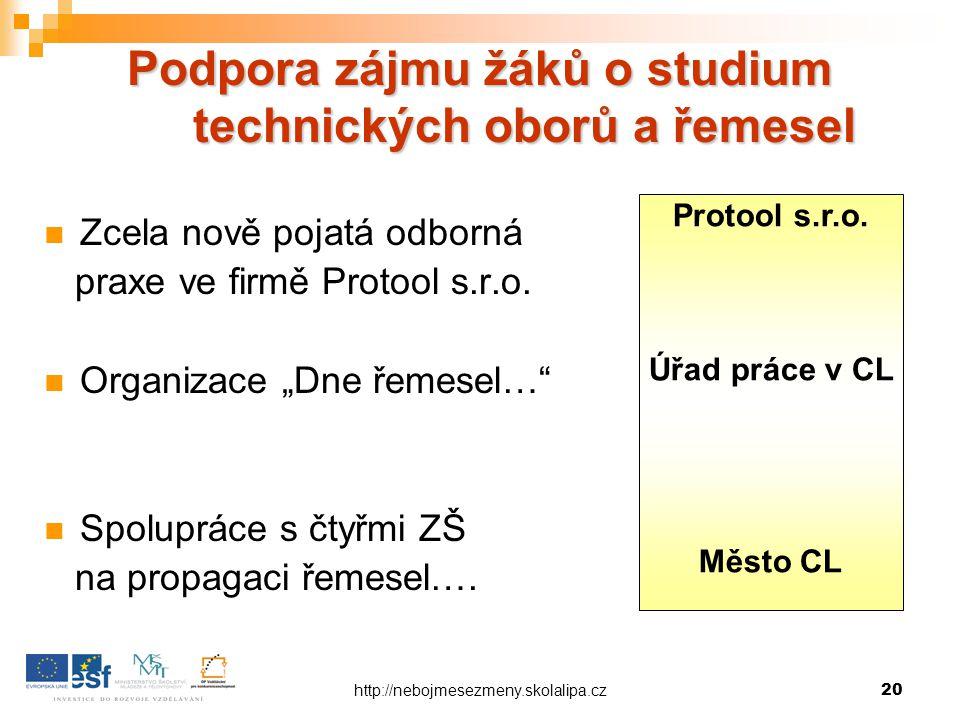 http://nebojmesezmeny.skolalipa.cz20 Podpora zájmu žáků o studium technických oborů a řemesel  Zcela nově pojatá odborná praxe ve firmě Protool s.r.o