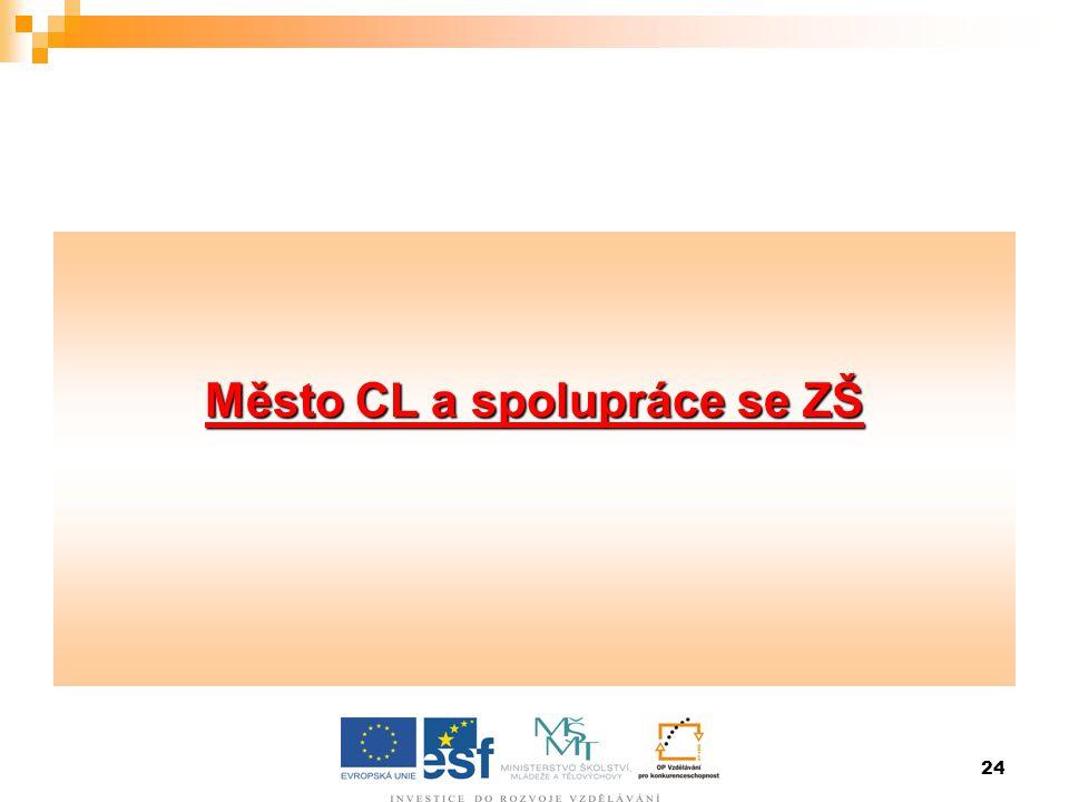 24 Město CL a spolupráce se ZŠ