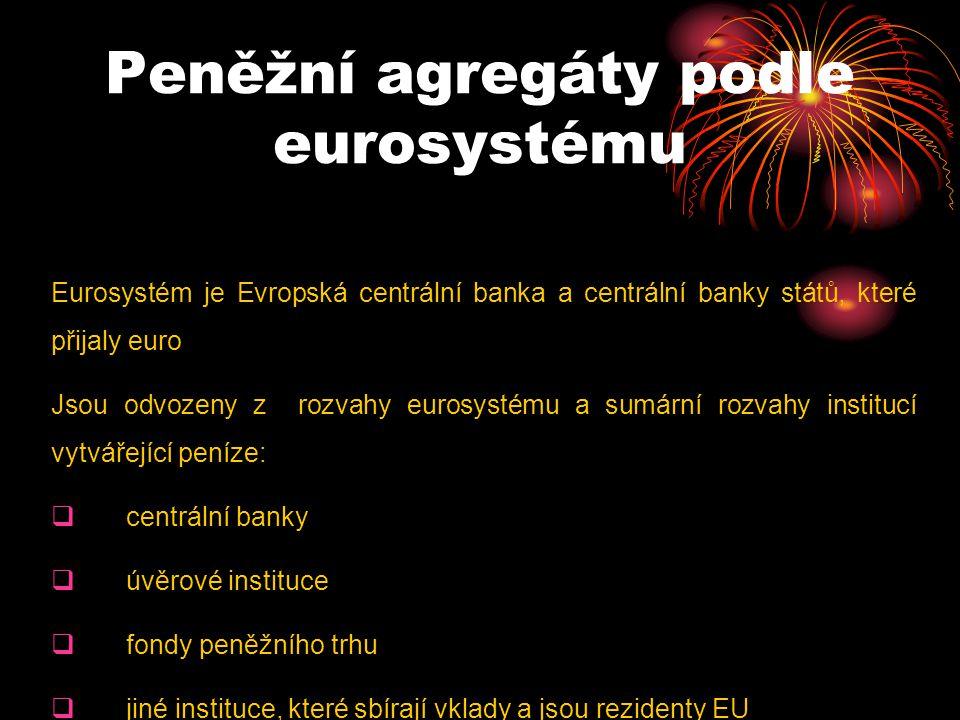 Peněžní agregáty podle eurosystému Eurosystém je Evropská centrální banka a centrální banky států, které přijaly euro Jsou odvozeny z rozvahy eurosystému a sumární rozvahy institucí vytvářející peníze:  centrální banky  úvěrové instituce  fondy peněžního trhu  jiné instituce, které sbírají vklady a jsou rezidenty EU