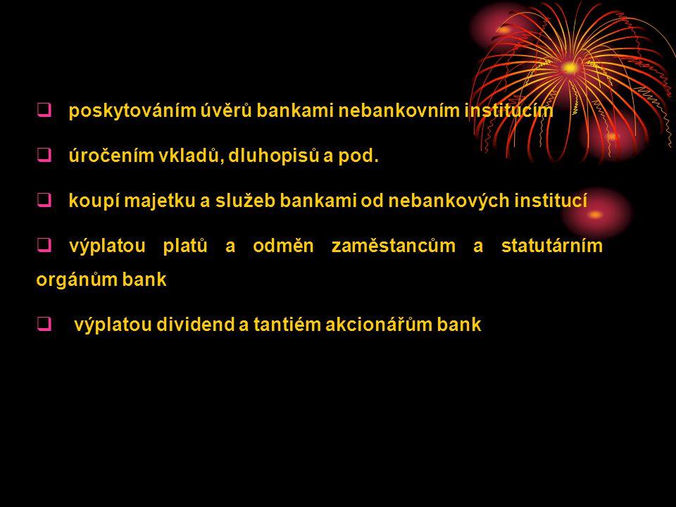  poskytováním úvěrů bankami nebankovním institucím  úročením vkladů, dluhopisů a pod.