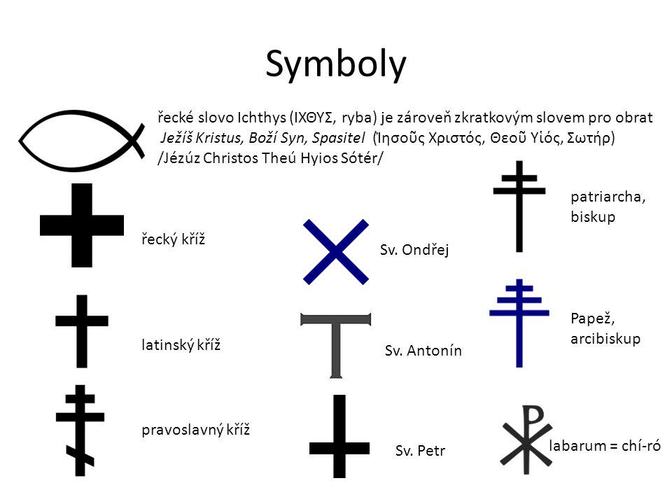 Vyznání víry – pravoslavné (katolické) • Věřím v jednoho Boha, Otce, Vševládce, Stvořitele nebe a země, všeho viditelného i neviditelného.
