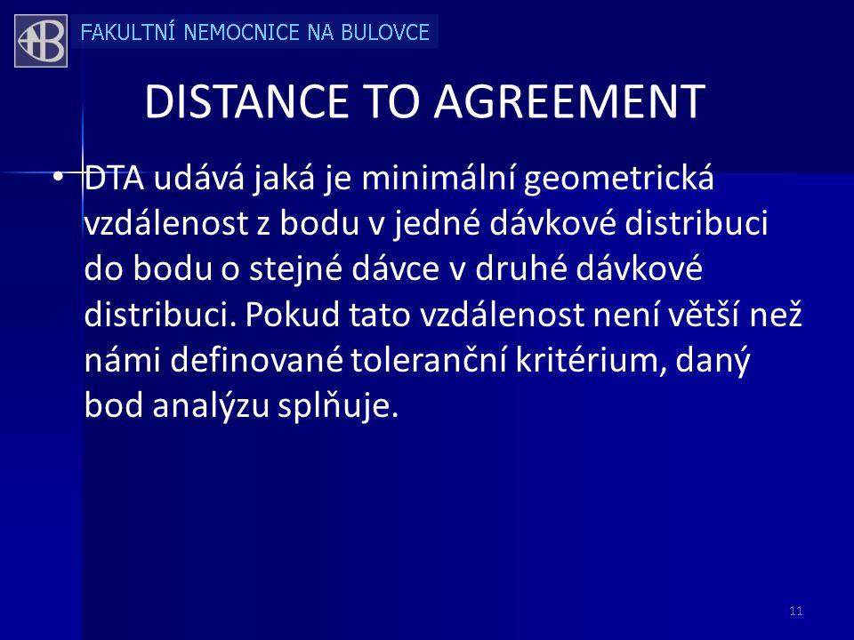 DISTANCE TO AGREEMENT • DTA udává jaká je minimální geometrická vzdálenost z bodu v jedné dávkové distribuci do bodu o stejné dávce v druhé dávkové distribuci.