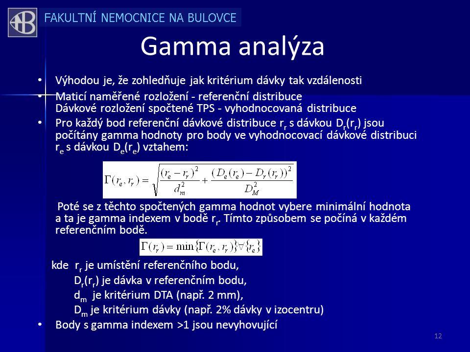 Gamma analýza • Výhodou je, že zohledňuje jak kritérium dávky tak vzdálenosti • Maticí naměřené rozložení - referenční distribuce Dávkové rozložení spočtené TPS - vyhodnocovaná distribuce • Pro každý bod referenční dávkové distribuce r r s dávkou D r (r r ) jsou počítány gamma hodnoty pro body ve vyhodnocovací dávkové distribuci r e s dávkou D e (r e ) vztahem: Poté se z těchto spočtených gamma hodnot vybere minimální hodnota a ta je gamma indexem v bodě r r.