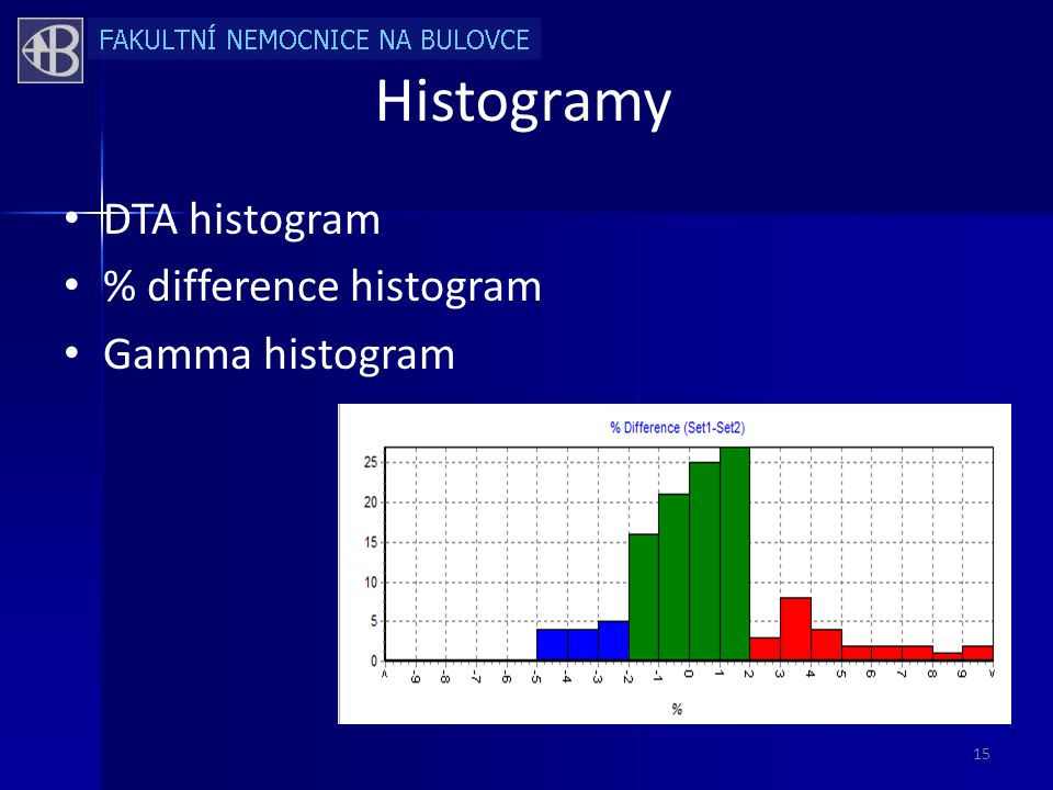Histogramy • DTA histogram • % difference histogram • Gamma histogram 15