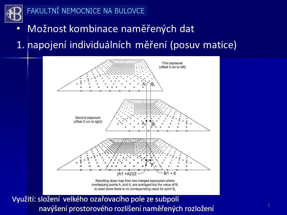• Možnost kombinace naměřených dat 1.