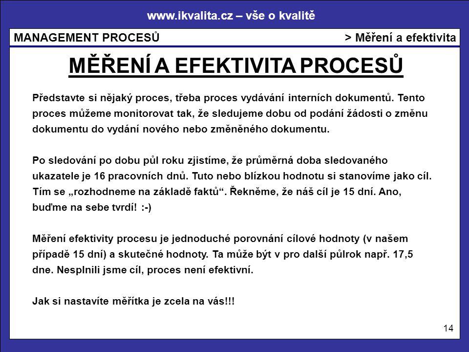 www.ikvalita.cz – vše o kvalitě MANAGEMENT PROCESŮ 14 > Měření a efektivita MĚŘENÍ A EFEKTIVITA PROCESŮ Představte si nějaký proces, třeba proces vydávání interních dokumentů.