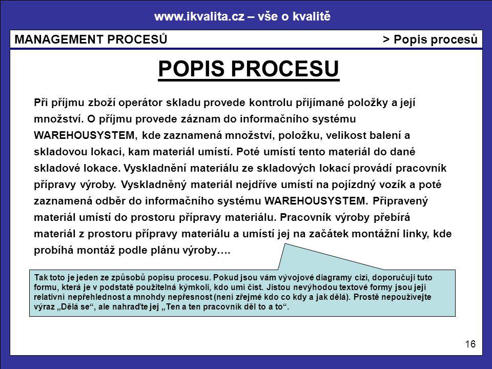 www.ikvalita.cz – vše o kvalitě MANAGEMENT PROCESŮ 16 > Popis procesů Při příjmu zboží operátor skladu provede kontrolu přijímané položky a její množs