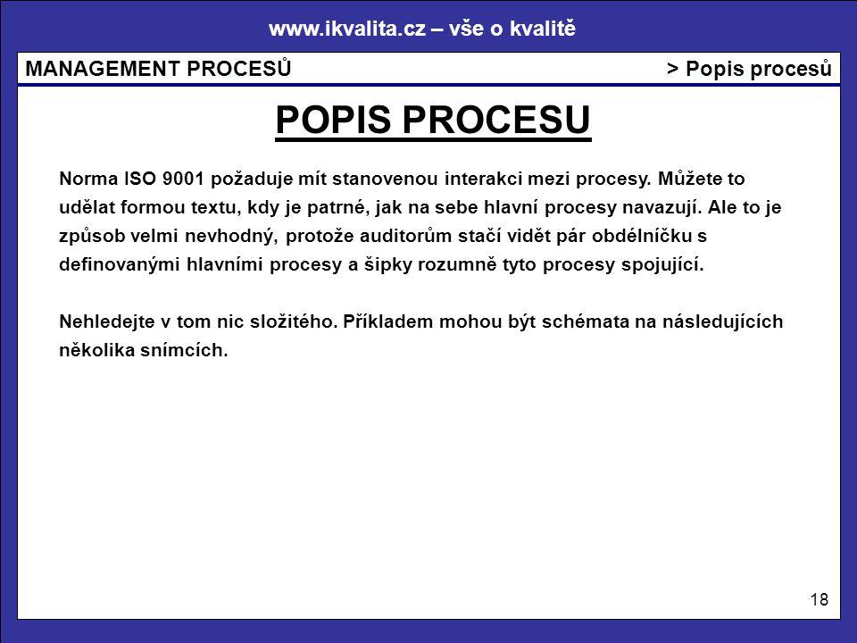 www.ikvalita.cz – vše o kvalitě MANAGEMENT PROCESŮ 18 > Popis procesů Norma ISO 9001 požaduje mít stanovenou interakci mezi procesy. Můžete to udělat