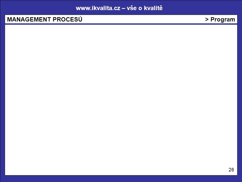 www.ikvalita.cz – vše o kvalitě MANAGEMENT PROCESŮ 26 > Program