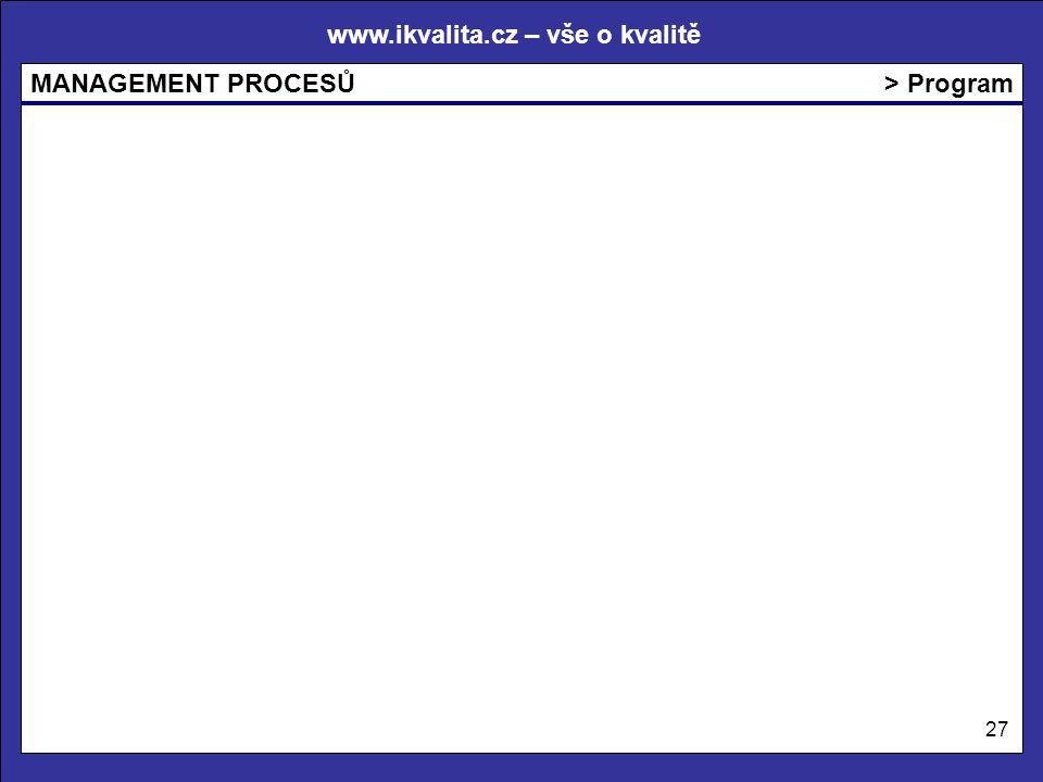 www.ikvalita.cz – vše o kvalitě MANAGEMENT PROCESŮ 27 > Program